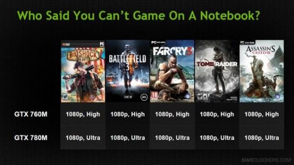 Nvidia GTX 700M
