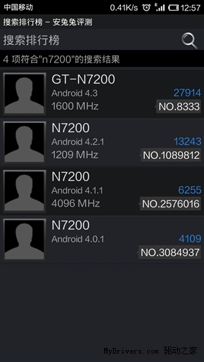 Samsung Galaxy Note GT-N7200 3 , & # xFFFD;