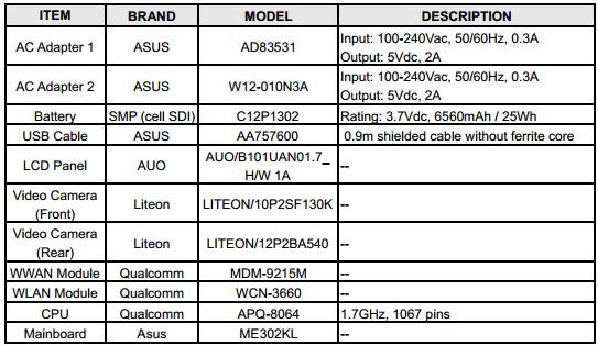 Asus K005, перечень компонентов