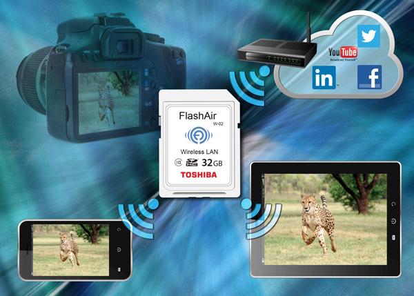 Объем карт памяти Toshiba FlashAir с поддержкой беспроводных локальных сетей достиг 32 ГБ