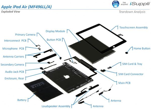 iPad Air в разобранном состоянии