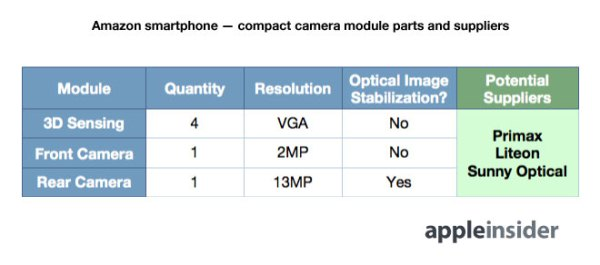 Amazon смартфон шесть камер