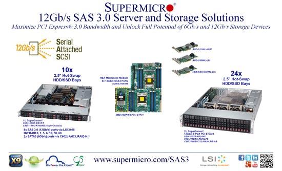 Переход к SAS 12 Гбит/с помогает полнее раскрыть потенциал устройств, подключенных к шине PCIe 3.0