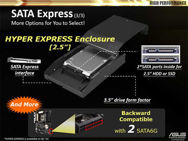 Asus HyperXpress, вариант типоразмера 3,5 дюйма