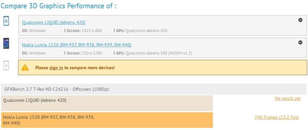 �� ��������������� ������ ������ ������ Lumia 1820 ����� ����� 5,2 �����