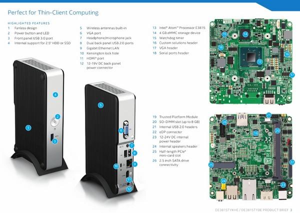 Intel NUC DE3815TYKHE