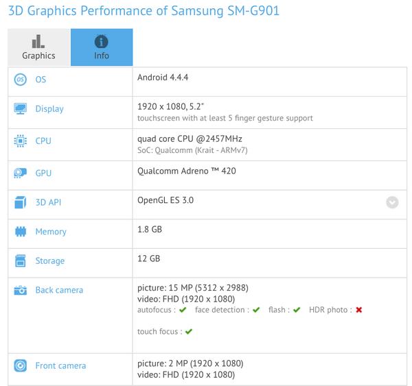 Samsung Galaxy S5 SM-G901