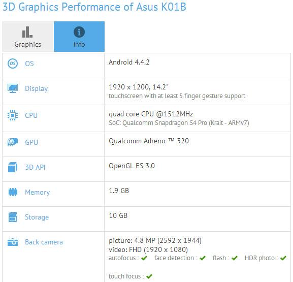 Asus K01B, спецификации