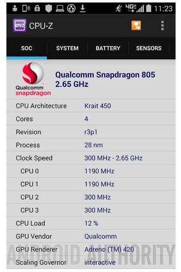 Motorola Droid Turbo: спецификации