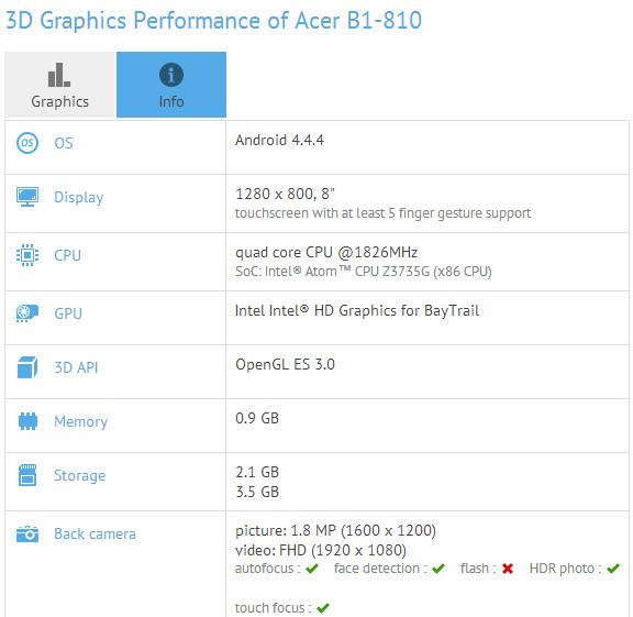 Acer B1-810: спецификации