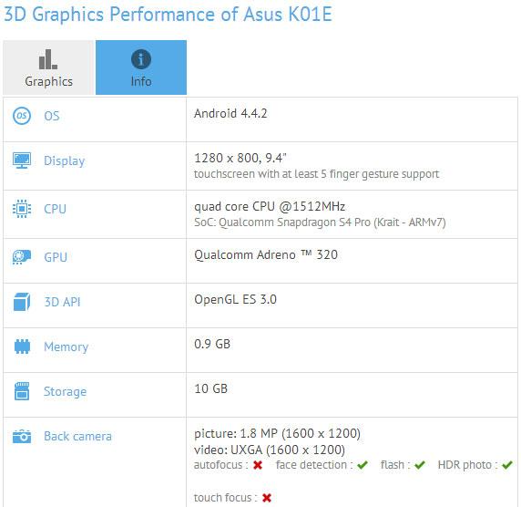 Asus K01E, спецификации