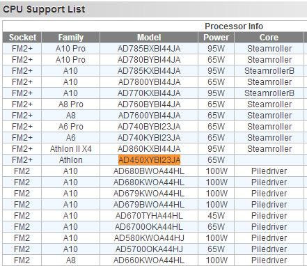 AMD Athlon X2 450 ��������� �� ����� ASRock