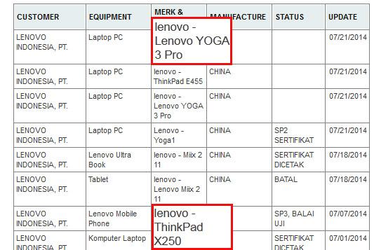 Lenovo Yoga 3 Pro и ThinkPad X250 замечены в каталоге сайта Министерства связи и информационных технологий Индонезии