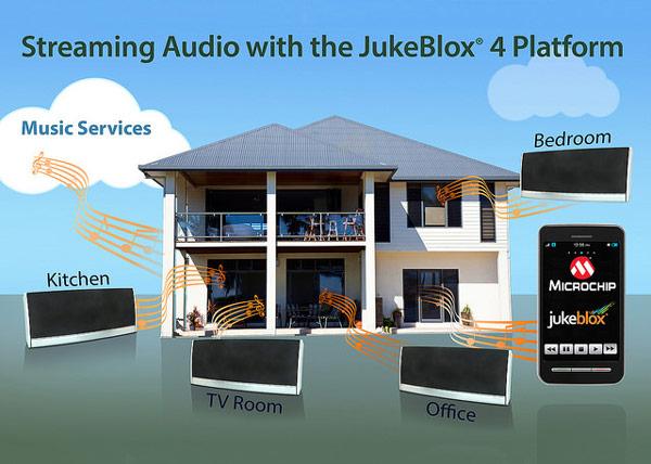 Microchip выпускает четвертое поколение платформы для потокового аудиовещания JukeBlox