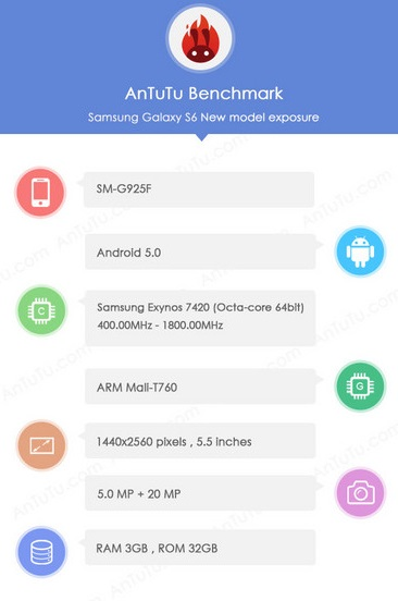 Samsung Galaxy S6 SM-G925F