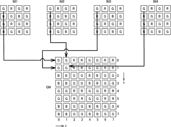 В камере Olympus E-M5 II изображение разрешением 40 Мп будет получаться из восьми исходных кадров