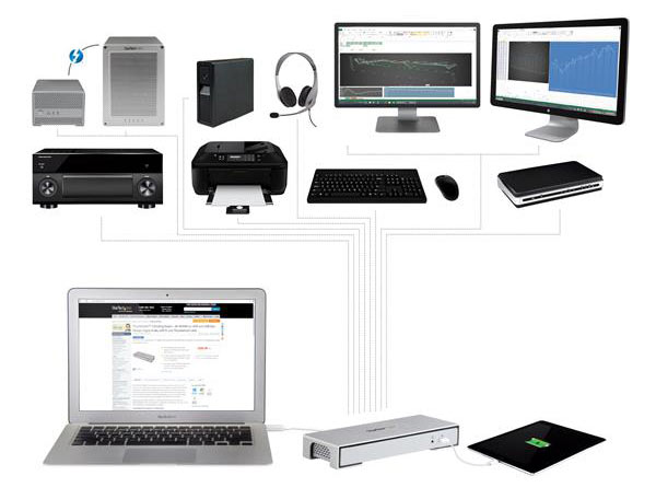 Стыковочная станция TB2DOCK4KDHC оснащена интерфейсами USB 3.0, SPDIF, eSATA, HDMI и другими