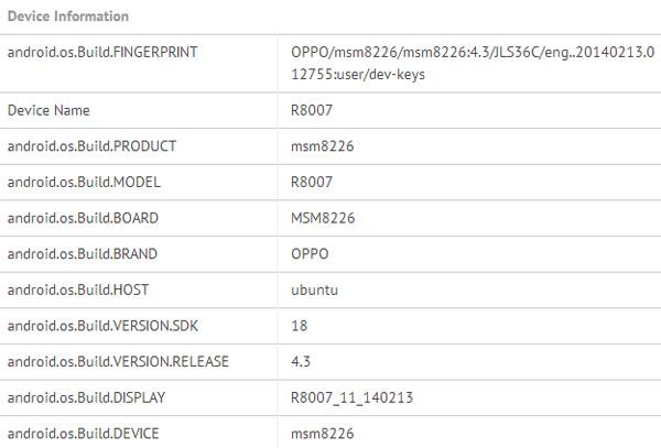 Oppo R8007 протестирован в GFXBench
