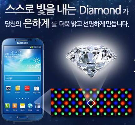 Обе версии Samsung Galaxy S5 получат экраны AMOLED