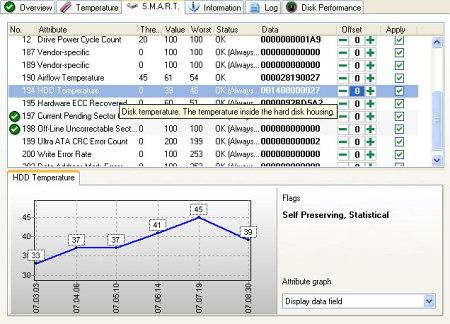 Скриншот окна Hard Disk Sentinel