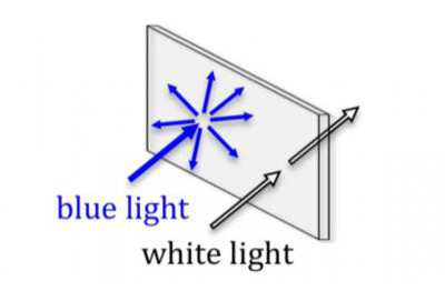 MIT прозрачные дисплеи