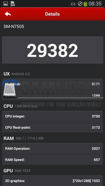 ������������ ���������� ����� AnTuTu � ����� ������ ��������� Samsung Galaxy Note 3 Neo