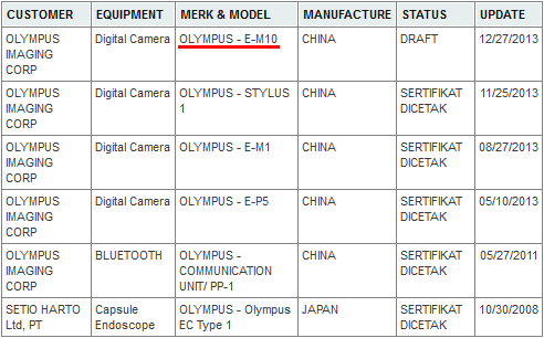 Olympus ������� � ������� ������ OM-D E-M10 � ��� ��������� ������� Micro Four Thirds