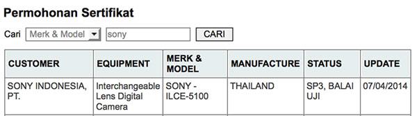 Камера Sony A5100 изготовлена в Таиланде