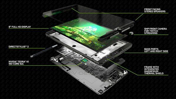 Nvidia Shield Tab