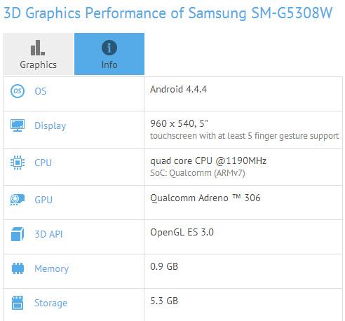 Samsung SM-G5308W: спецификации