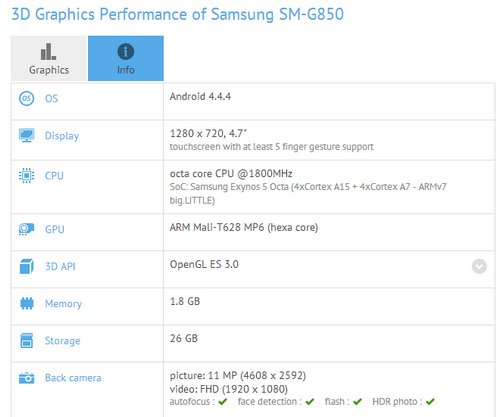 Samsung SM-G850