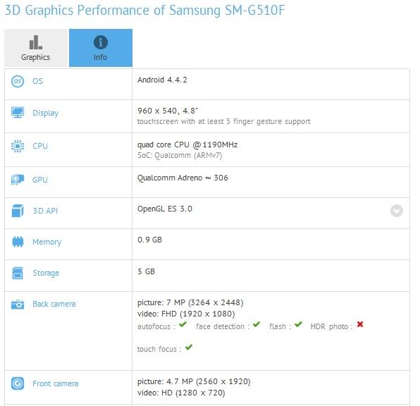 Samsung SM-G510F Snapdragon 410