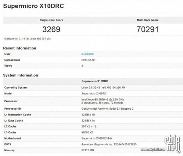 � ����������� ����� GeekBench ��������� Intel Xeon E5-2699 V3 ������ 3269 ������, � ������������ � 70291