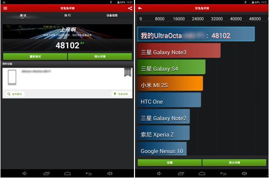 Onda V989   первый планшет, набравший 48000 очков в тесте AnTuTu