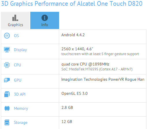 Alcatel One Touch D820, спецификации