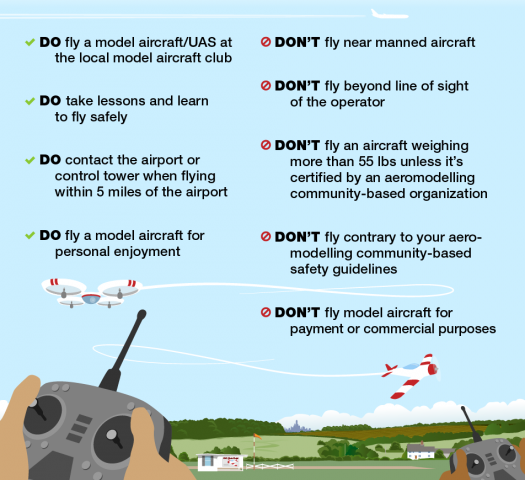 FAA беспилотные дроны