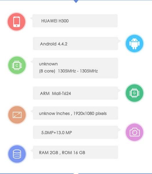 Huawei SoC