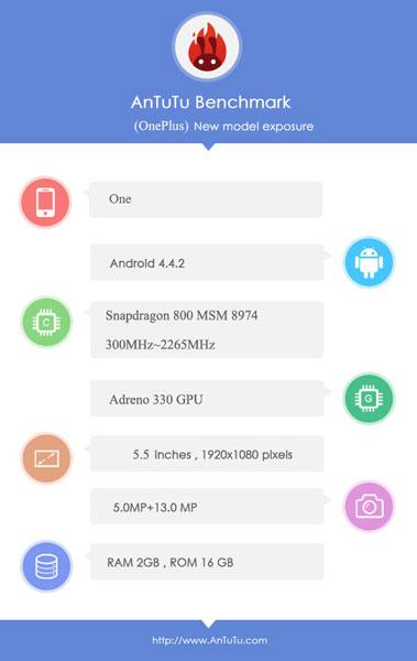 В базе данных AnTuTu появились спецификации смартфона OnePlus One