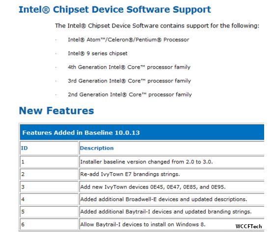 Процессоры Broadwell-E будут совместимы с чипсетом Intel X99 Wellsburg