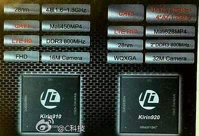 SoC Huawei Kirin 910 � 920: �������� ������������