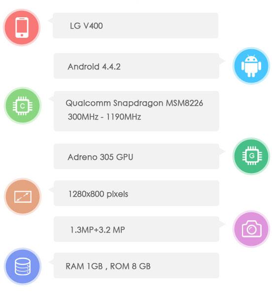 LG G Pad 7.0, ������������