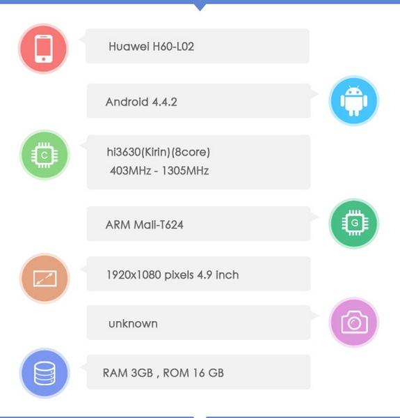 Huawei Mulan