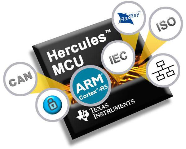 В микроконтроллерах TI Hercules RM57Lx и TMS570LCx интегрированы процессоры ARM Cortex-R5