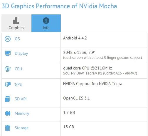 Nvidia Mocha, спецификации