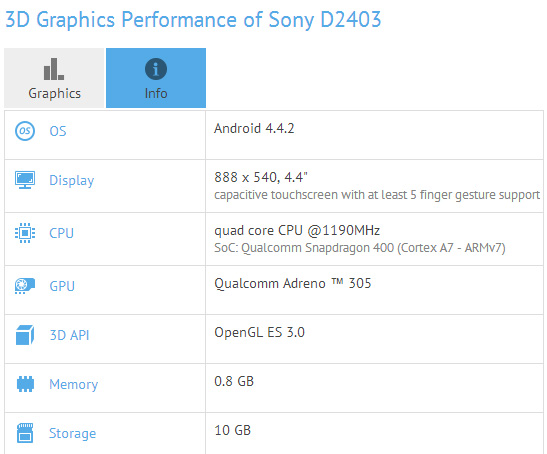 Смартфон Sony D2403, спецификации