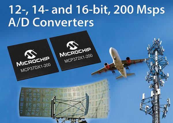 Microchip Technology MCP37DX1-200 и MCP372X1-200 — высокоскоростные 16-разрядные АЦП в 124-контактных корпусах VTLA