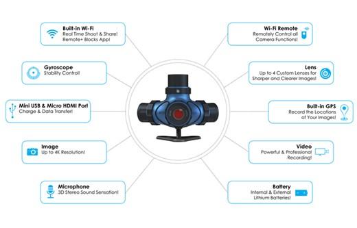 Модульная конструкция Blocks+ позволяет заменять компоненты, приспосабливая камеру для конкретных задач