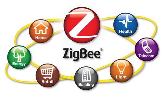 ZigBee будет ощущать нарастающее давление конкурентов