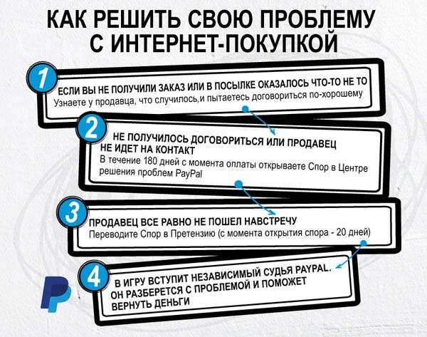 С 18 ноября 2014 года россиянам доступно расширенное покрытие Программы защиты покупателей