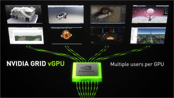 Airbus, CH2MHILL � MetroHealth ������� ������ ���������� ���������� ������������� GPU, ������������ Nvidia